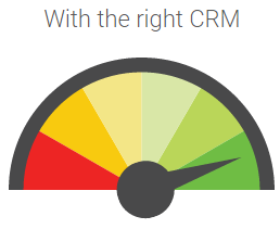 with-the-right-CRM