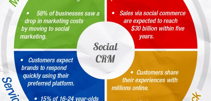 definition crm