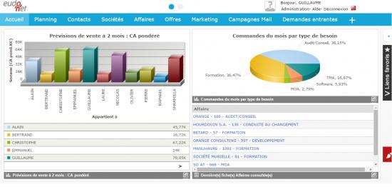 Page accueil - Eudonet xRM