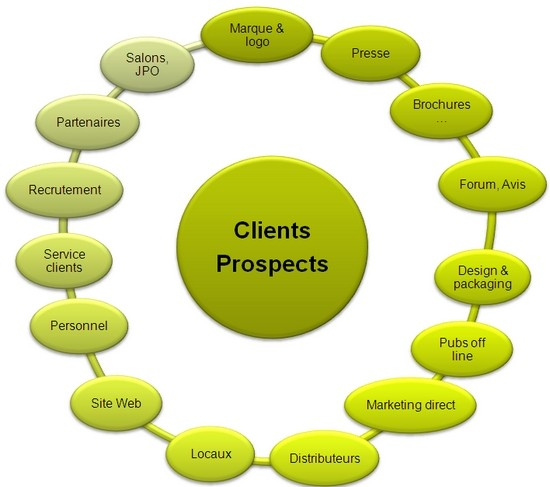 point-intrecations-clients