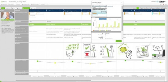 customer-journey-map-cxomni-deutsch-850x418