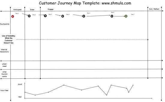 exemple-parcours-client