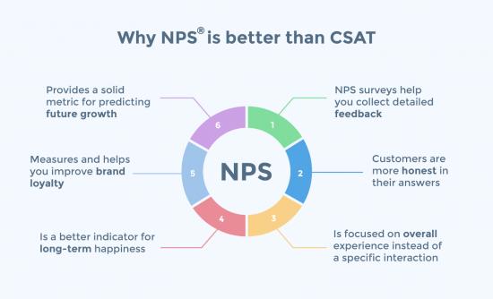 nps-vs-csat-comparison2x-01