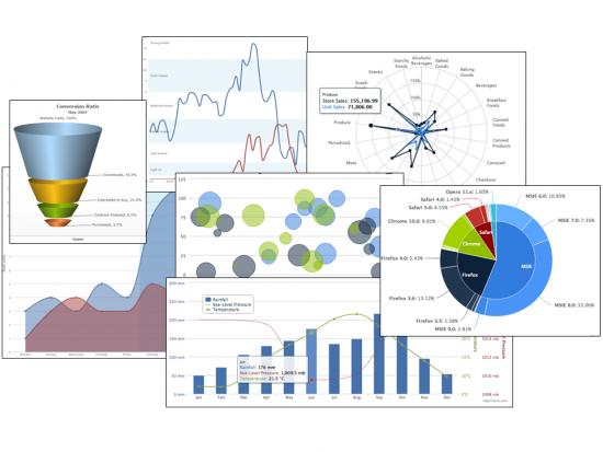 charts_aws