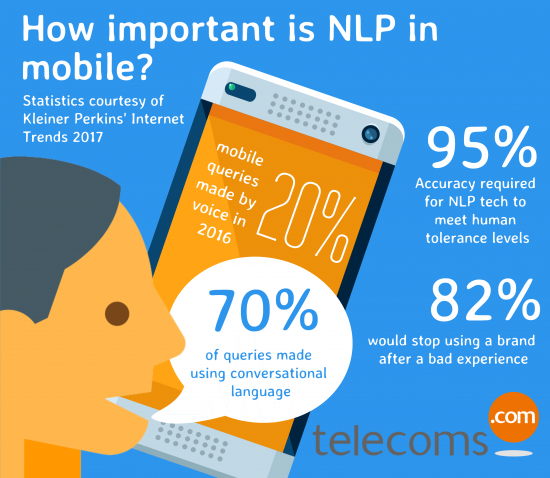 NLP-in-mobile (1)